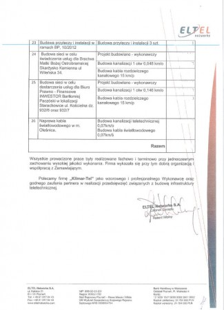 Eltel - zestawienie prac za 2012 cz. II 4